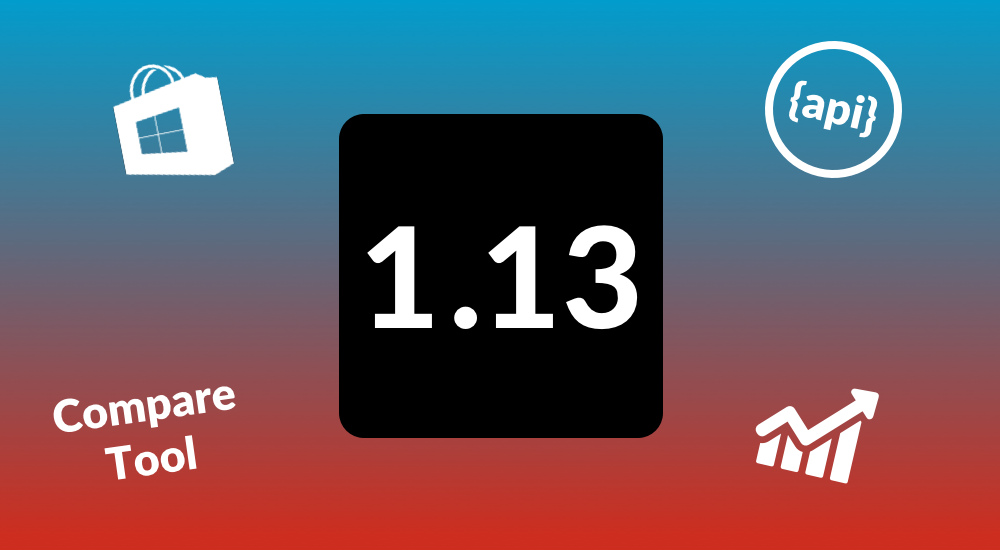 AppFollow v1.13 — график по ключевым словам, поддержка Windows Store, Compare Tool и API
