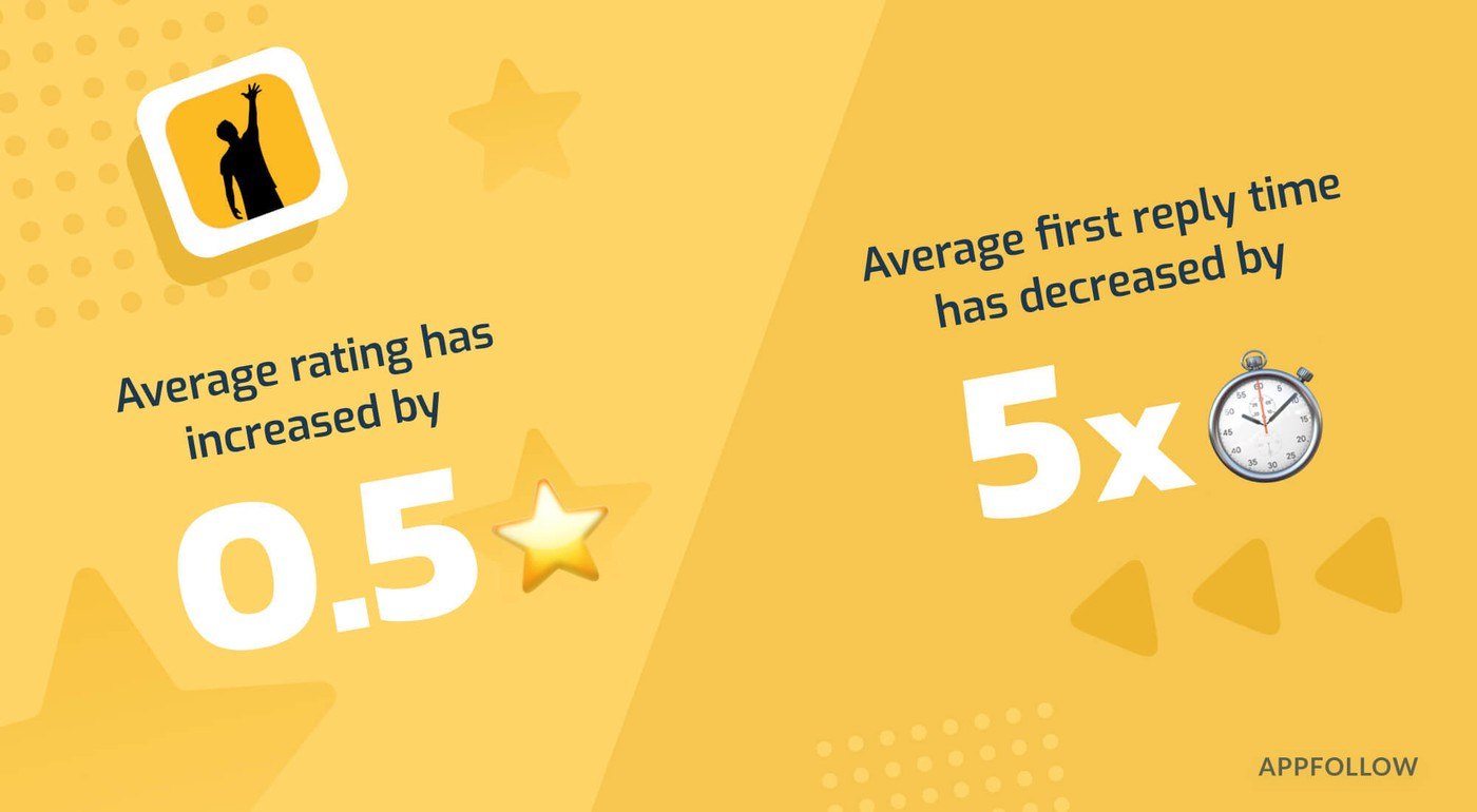Gett increases reply rate and app average rating by 0.5 responding to 35 000 reviews with AppFollow