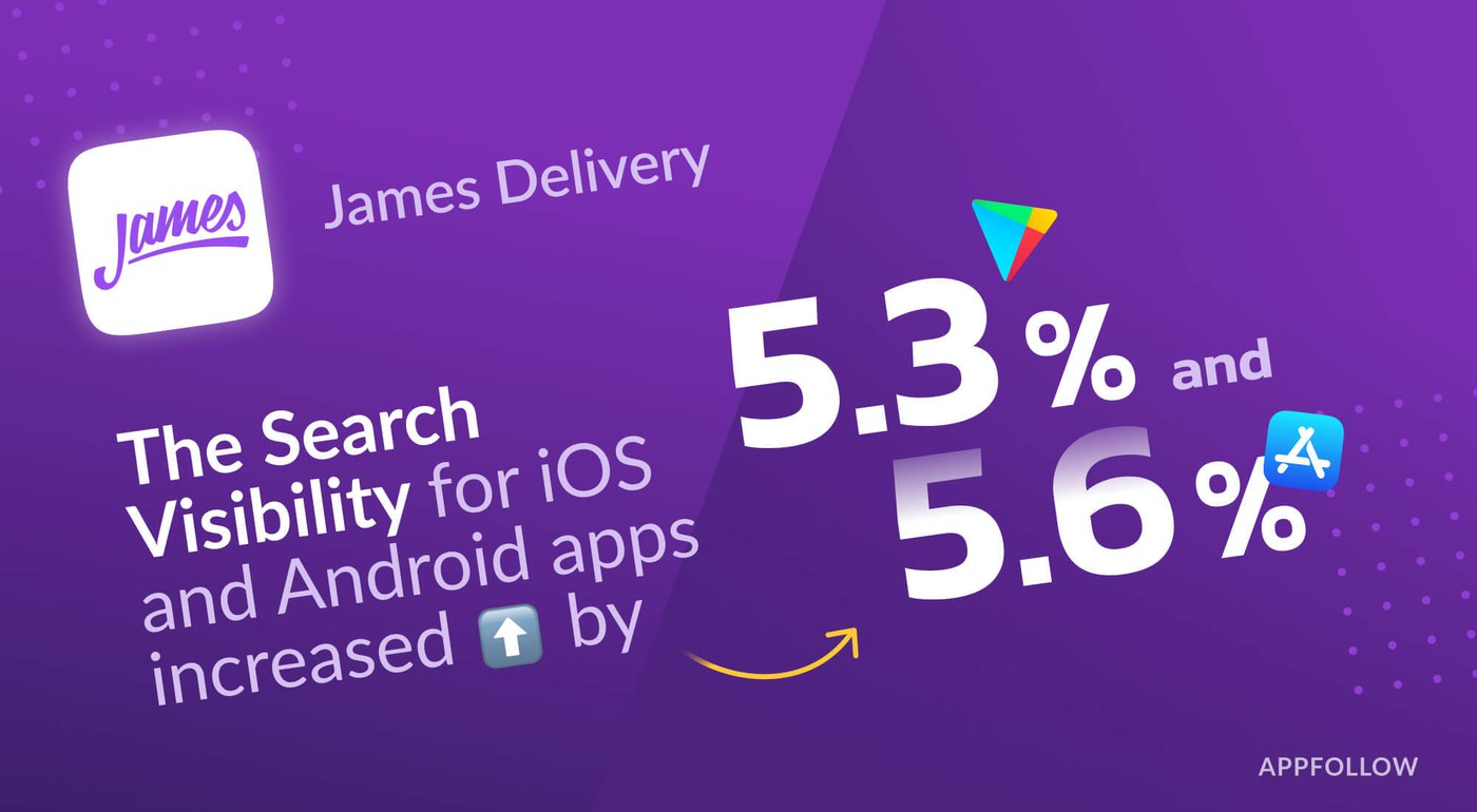 James Delivery boosted Search Downloads and Search Visibility with AppFollow