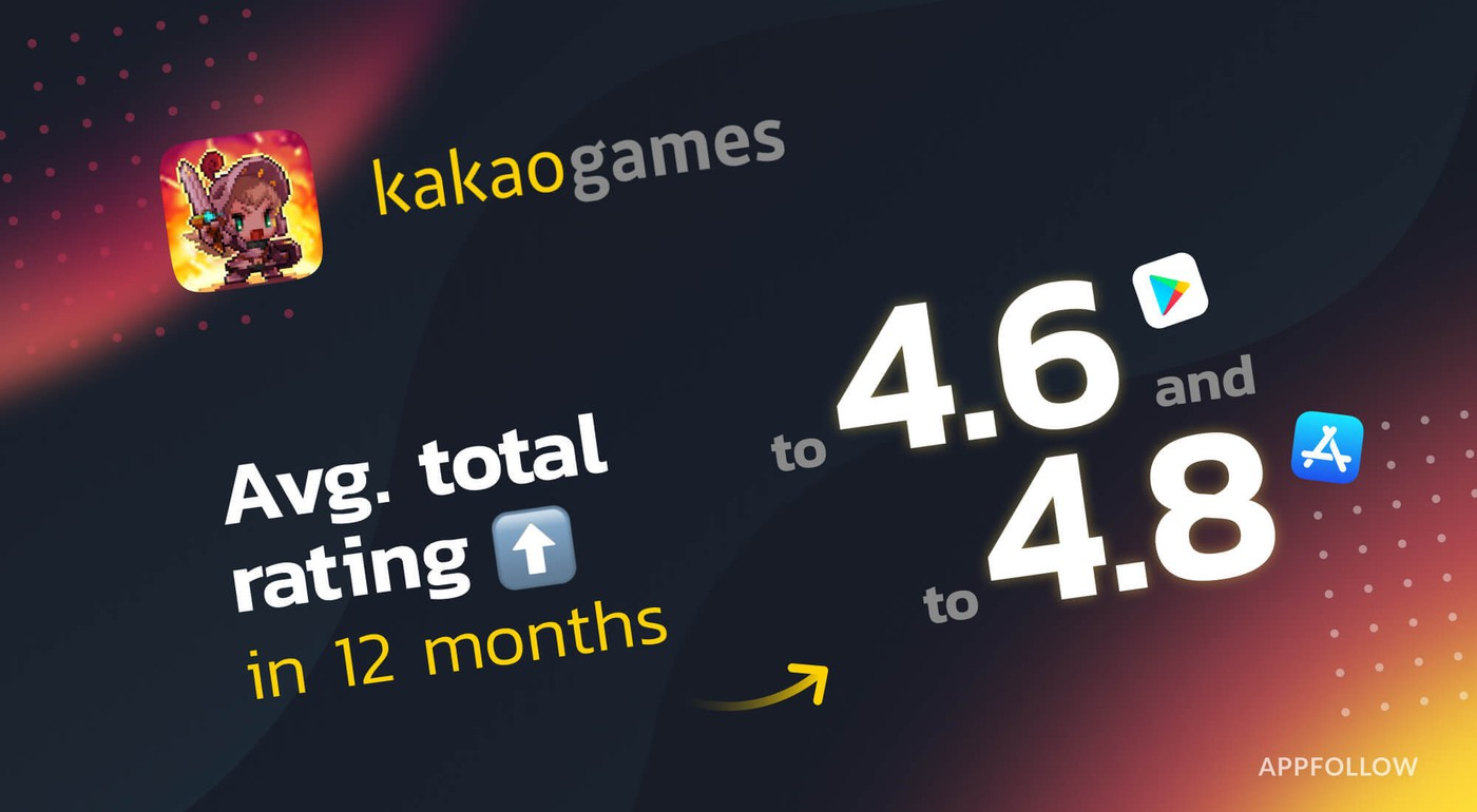 Kakao Games Europe gets +1.52 in rating for reviews responded with AppFollow