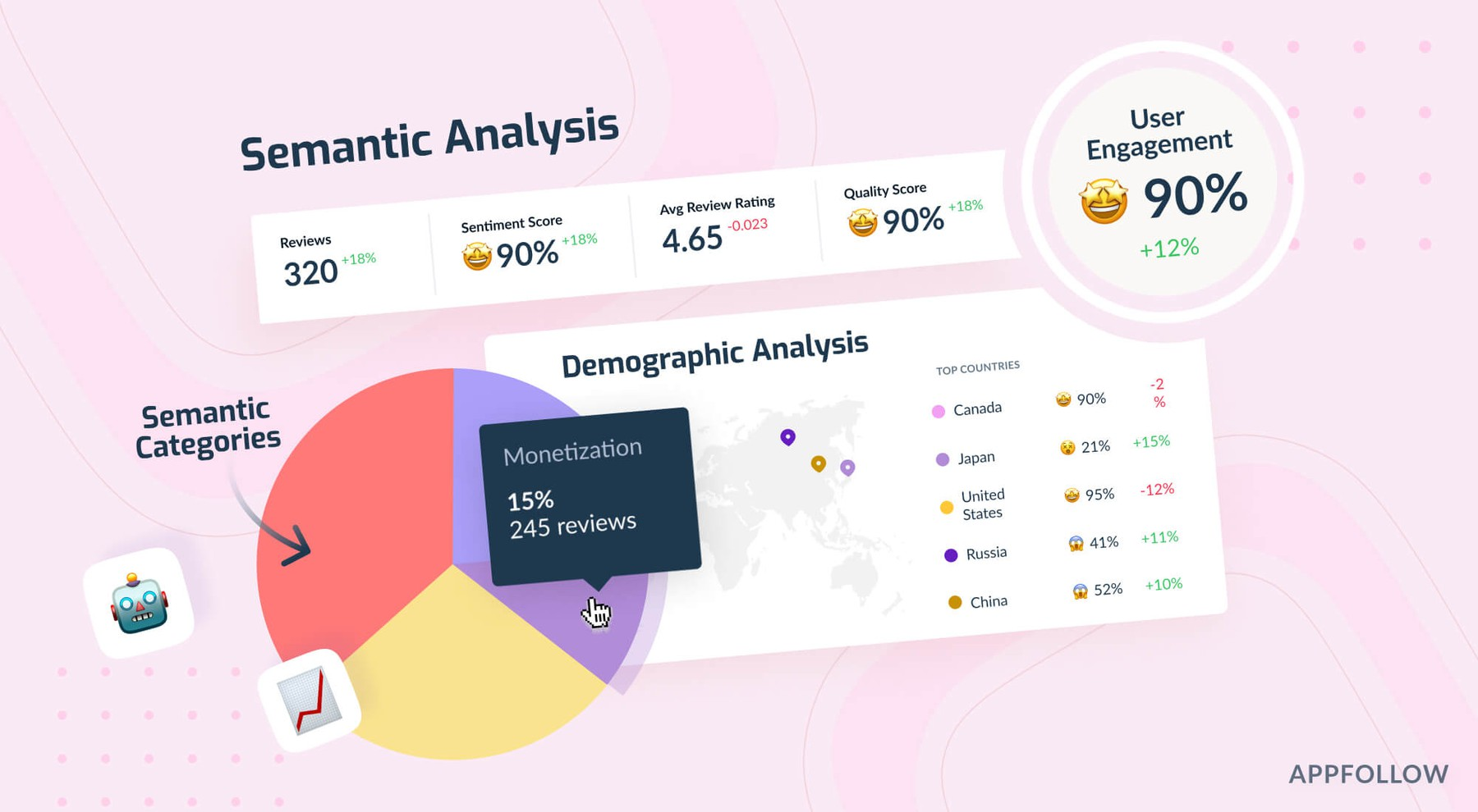 Semantic analysis: How to understand user reviews at scale and drive customer satisfaction
