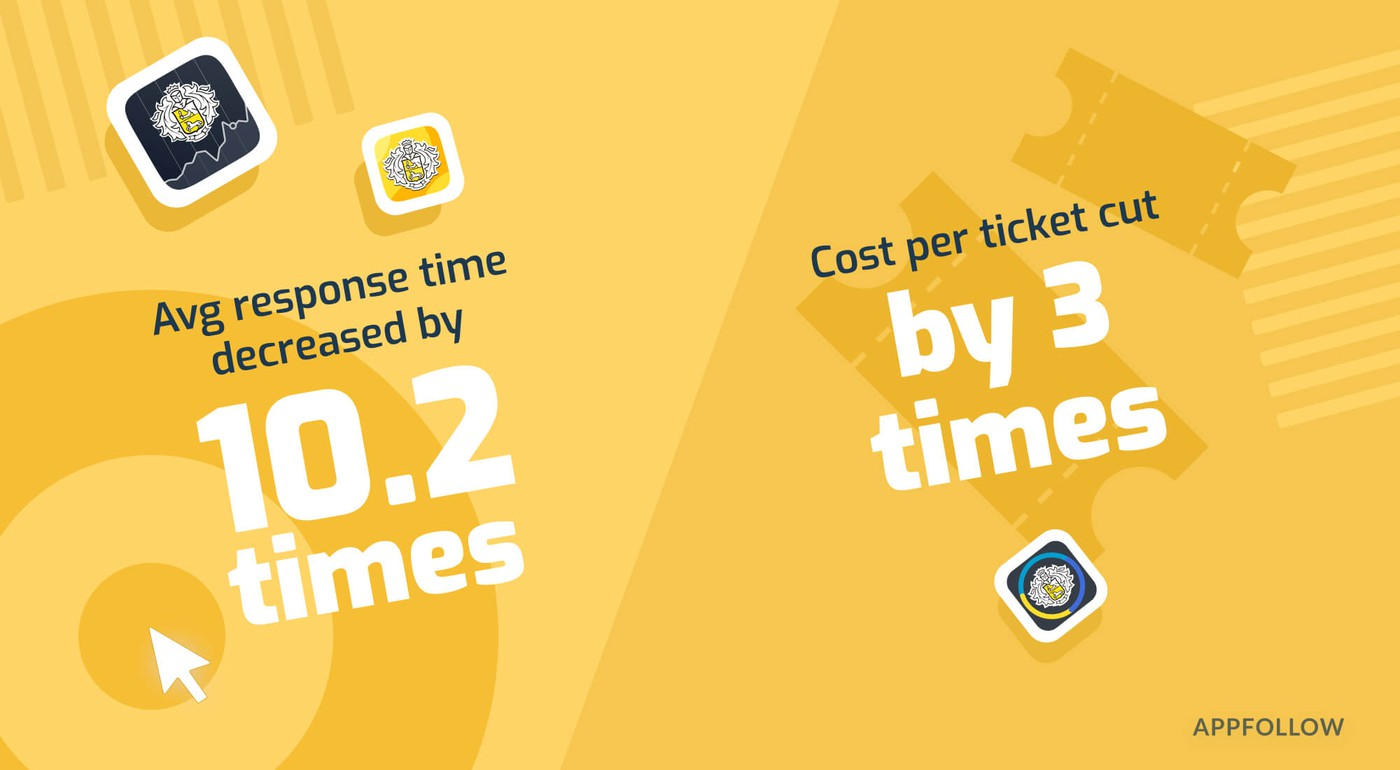 Tinkoff Bank cuts the cost per ticket* by 3 times with AppFollow