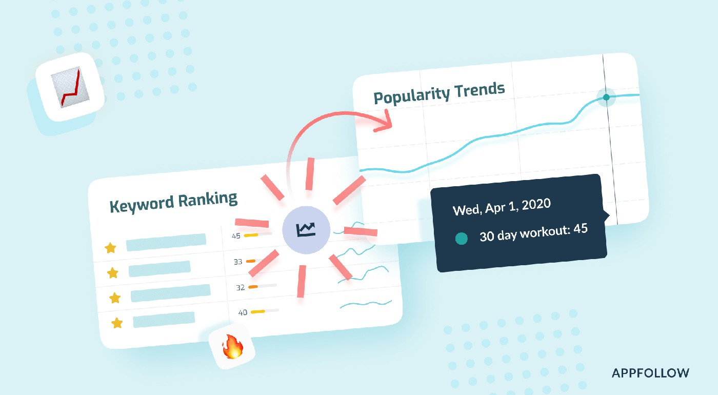 How to find keyword trends when doing ASO research