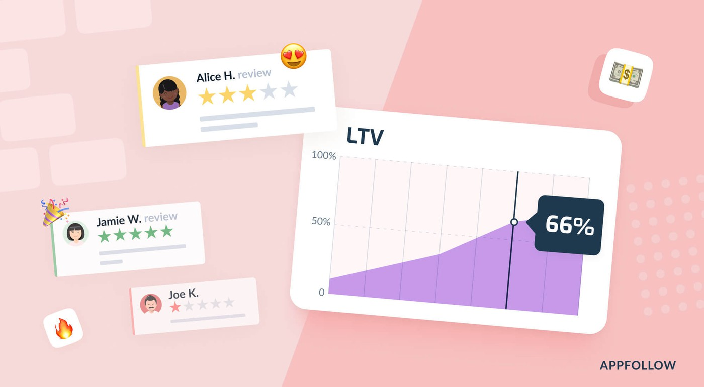 How app reviews can grow your app's LTV and lower CPI