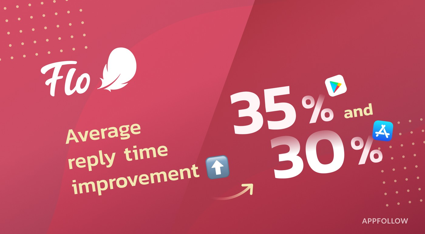 Flo improves average review response time up to 35% by using auto-tags with AppFollow