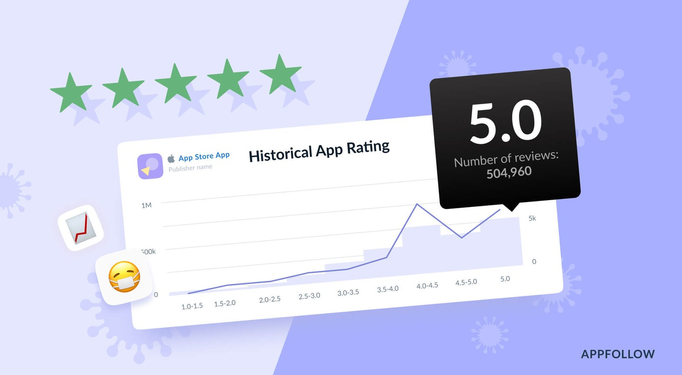 How did ratings & reviews of popular apps change during COVID-19?