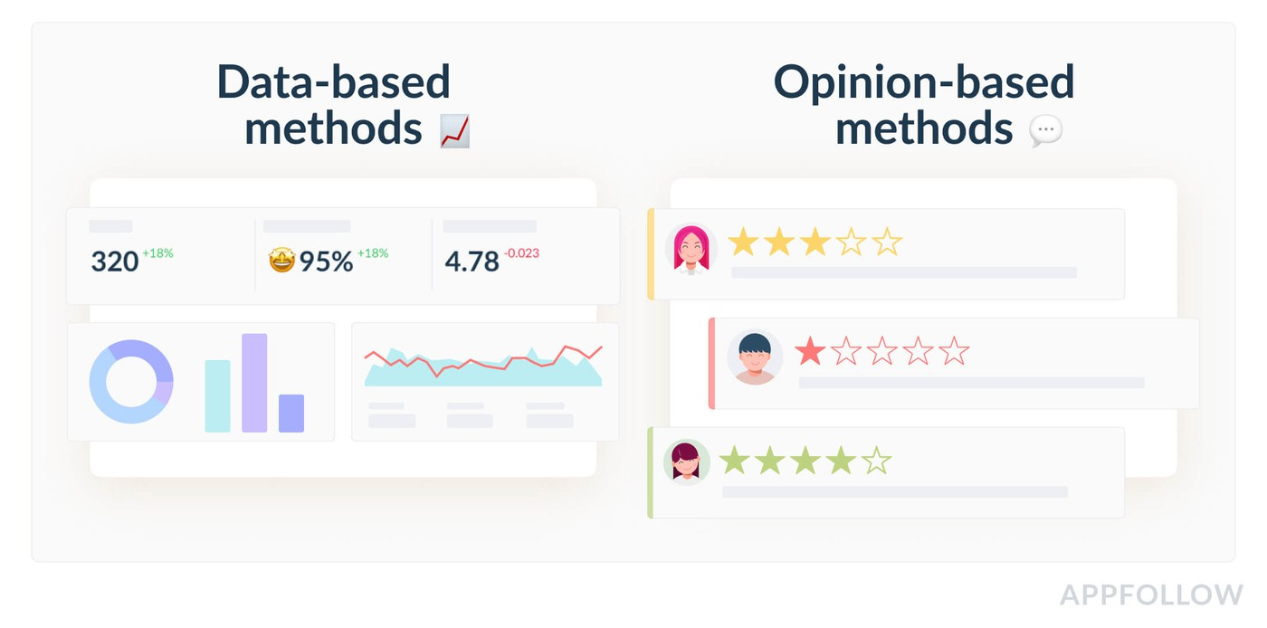 Two research methods: data based or opinion
