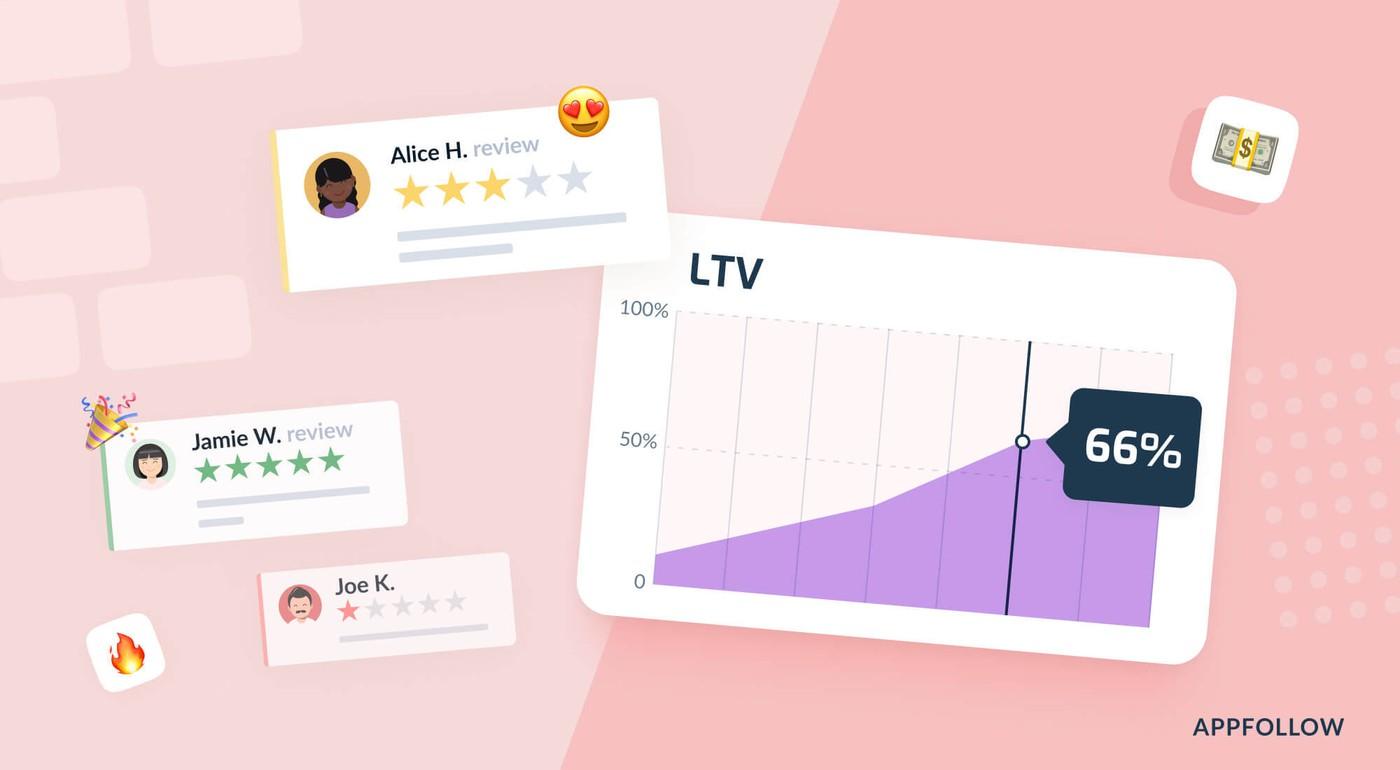 Как работа с отзывами приложений может повысить ваш LTV и понизить CPI