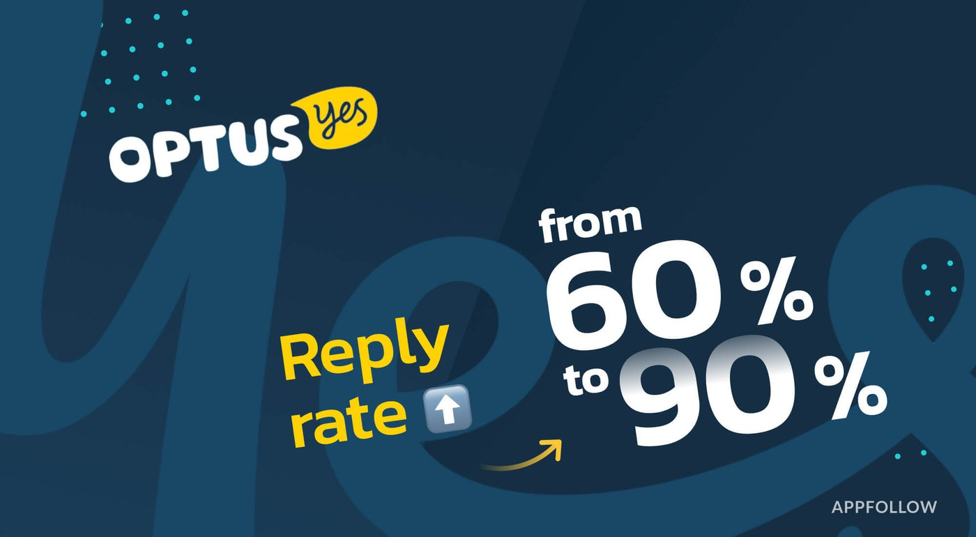 Optus boosts reply rate from 60% to 90% and saves hours of work with auto-tags in AppFollow