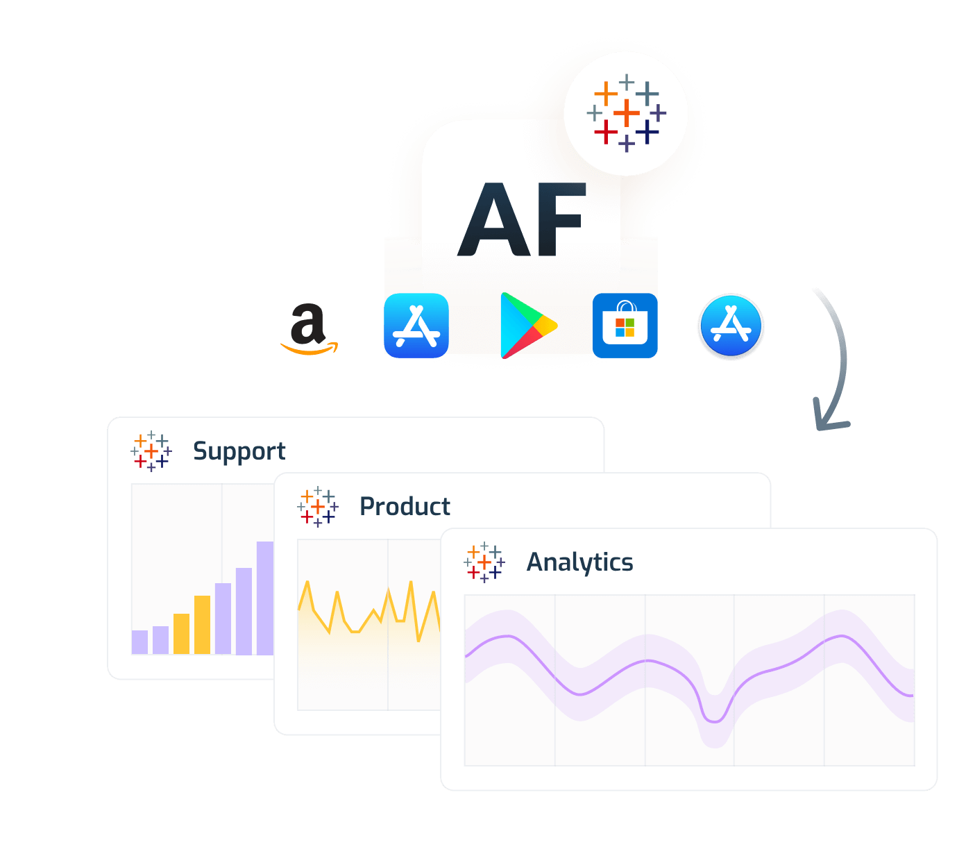 Get app reviews and usage data into Tableau with AppFollow