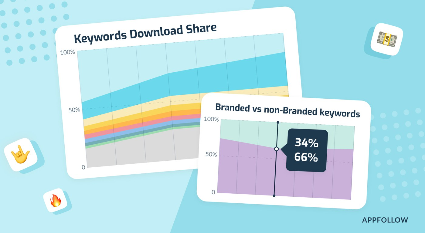 Discover the number of installs per keyword with Keyword Intelligence