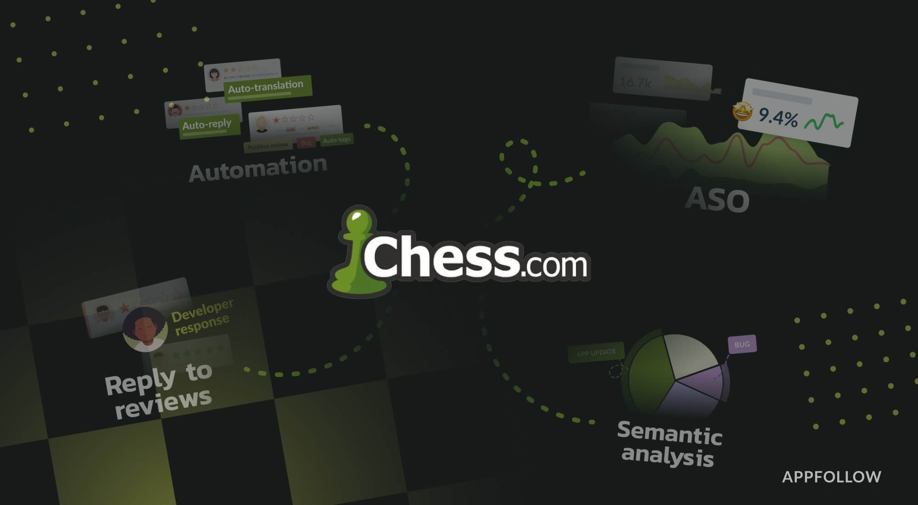 Chess.com leverages Semantics and automation with AppFollow to keep users happy