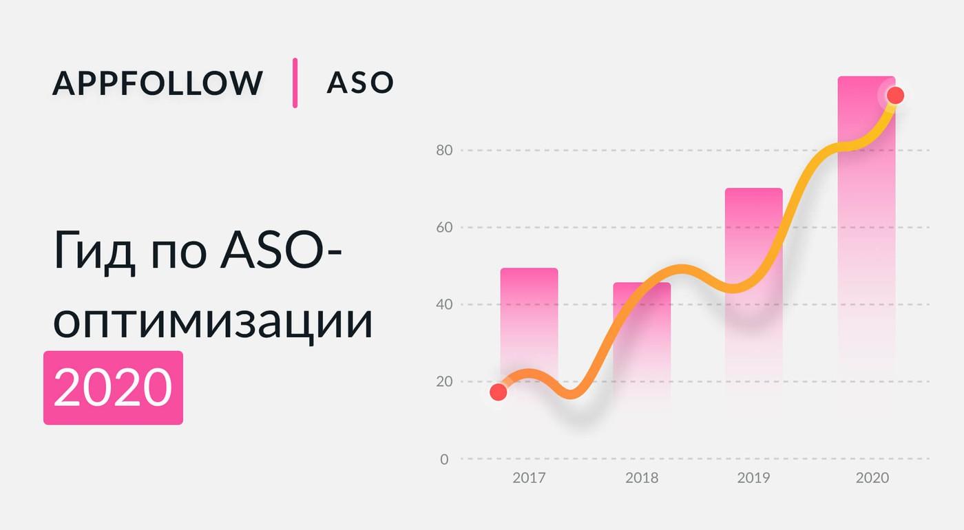Руководство по ASO-оптимизации и мобильному маркетингу 2020