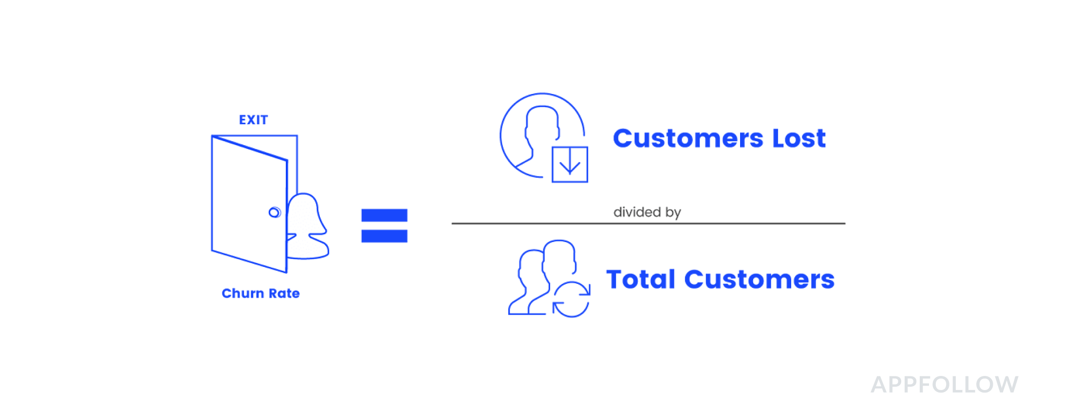 how to retain customers formula