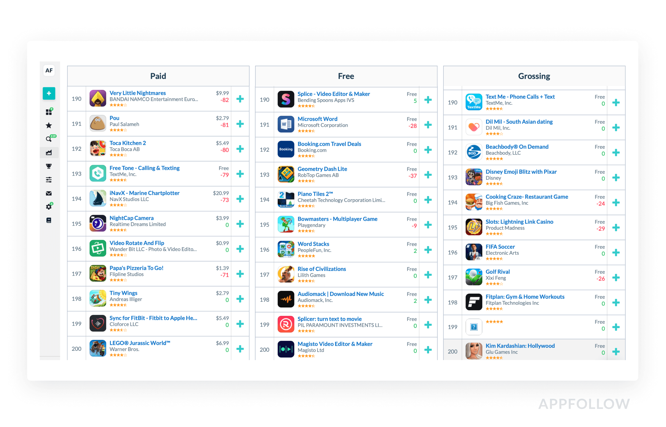 New Top Chart Rankings at AppFollow