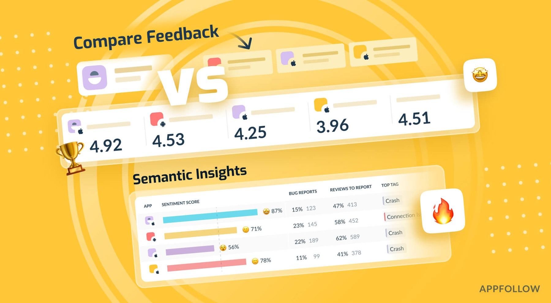 Stay one step ahead of the game with AppFollow's Competitor Analytics: our Compare Feedback tool is here!
