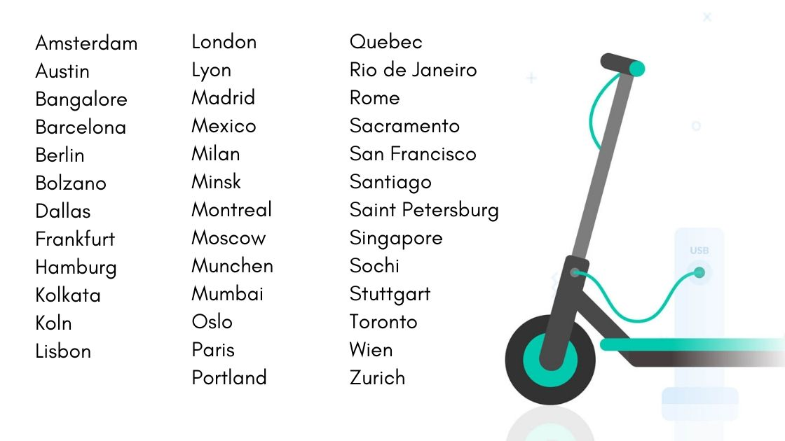 e-scooter cities