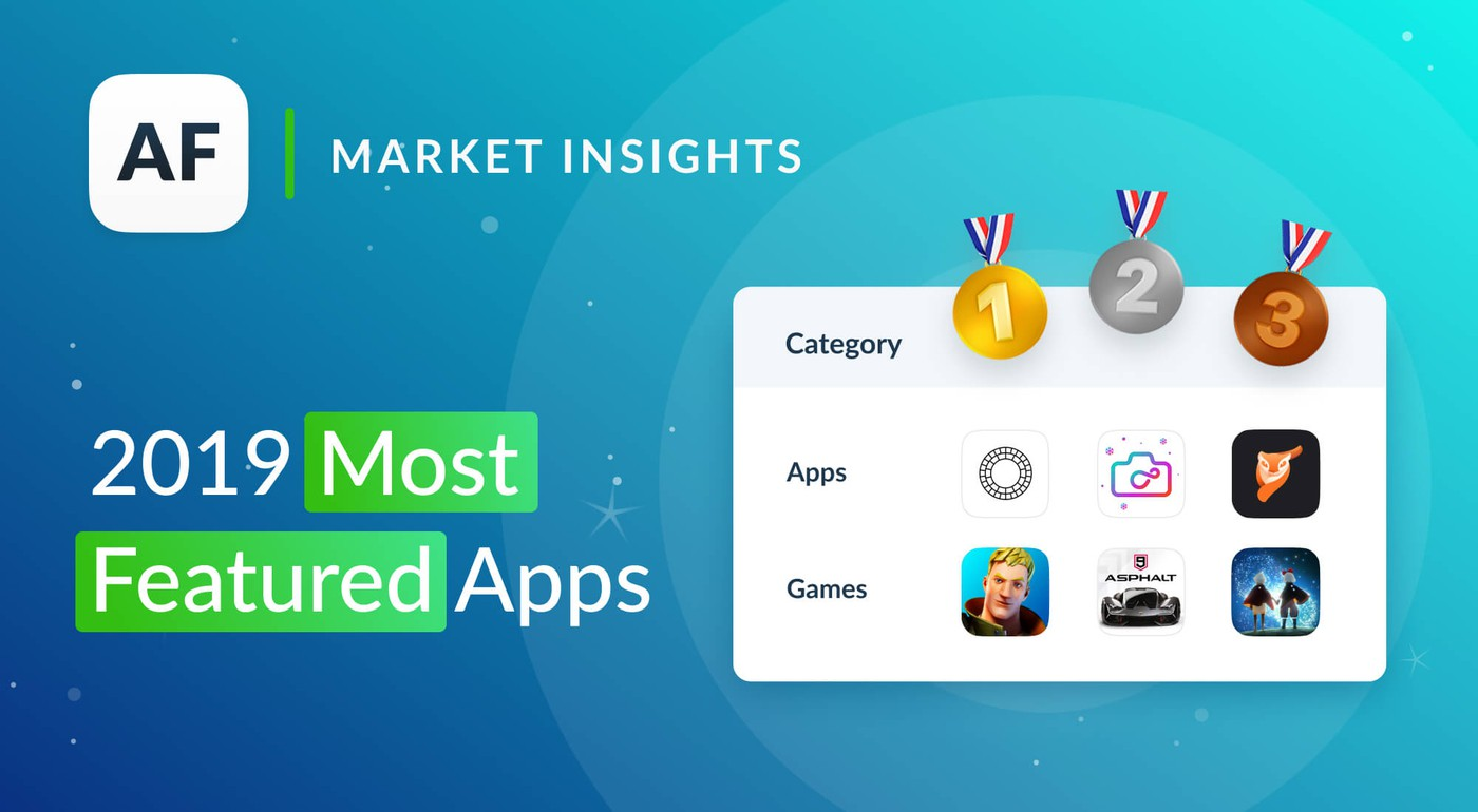 Most Featured iOS Apps Across the Globe in 2019