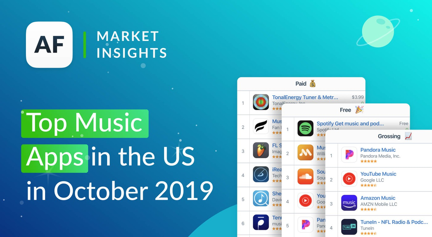Top Music Apps in the US in October 2019