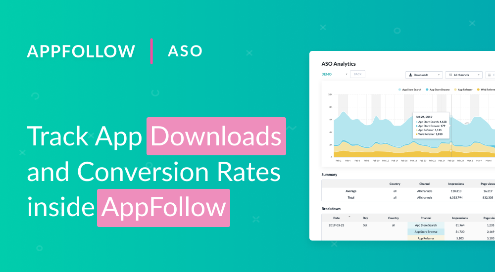 ASO Analytics Tool: Track App Downloads and Conversion Rate with AppFollow