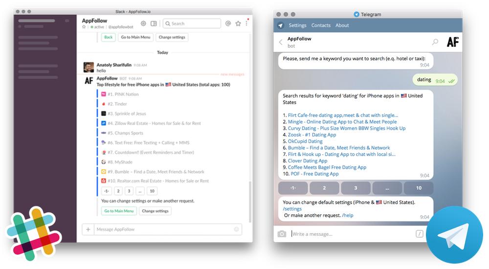 Slack and Telegram bots — perfec    | Blog | AppFollow