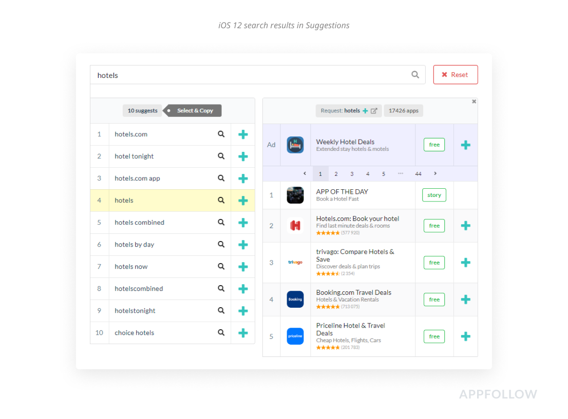 AppFollow Suggestions, a keyword optimization tool, finds the best keyword combinations